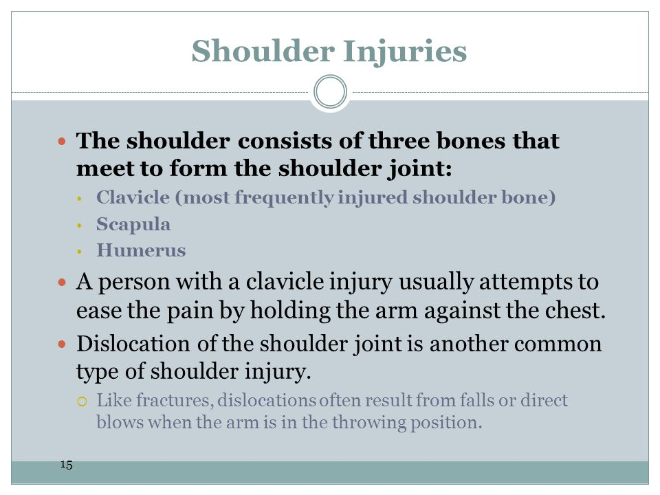 Shoulder Injuries The shoulder consists of three bones that meet to form the shoulder joint: Clavicle (most frequently injured shoulder bone)