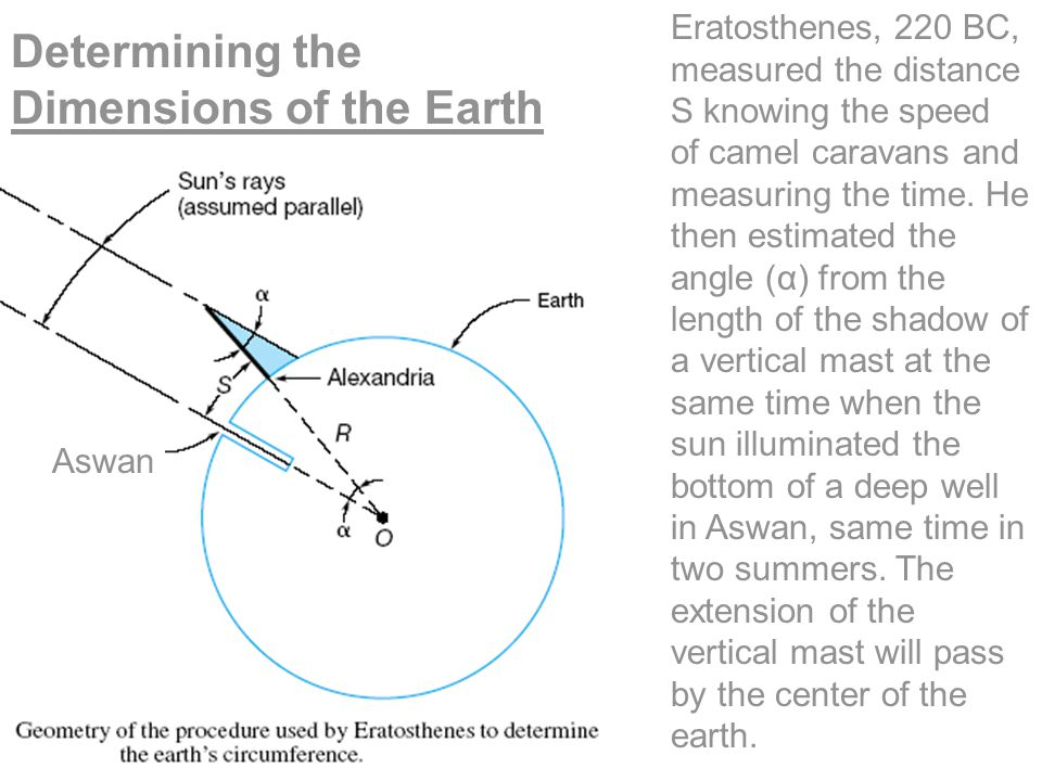 Determining the Dimensions of the Earth