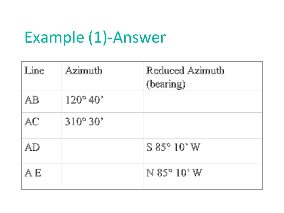 Example (1)-Answer Line Azimuth Reduced Azimuth (bearing) AB 120° 40'