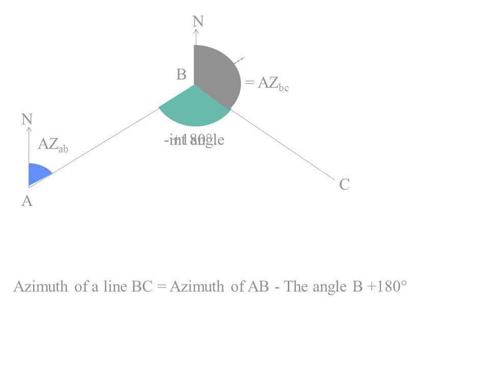 N AZab. B. = AZbc. N. -int angle. +180 AZab.