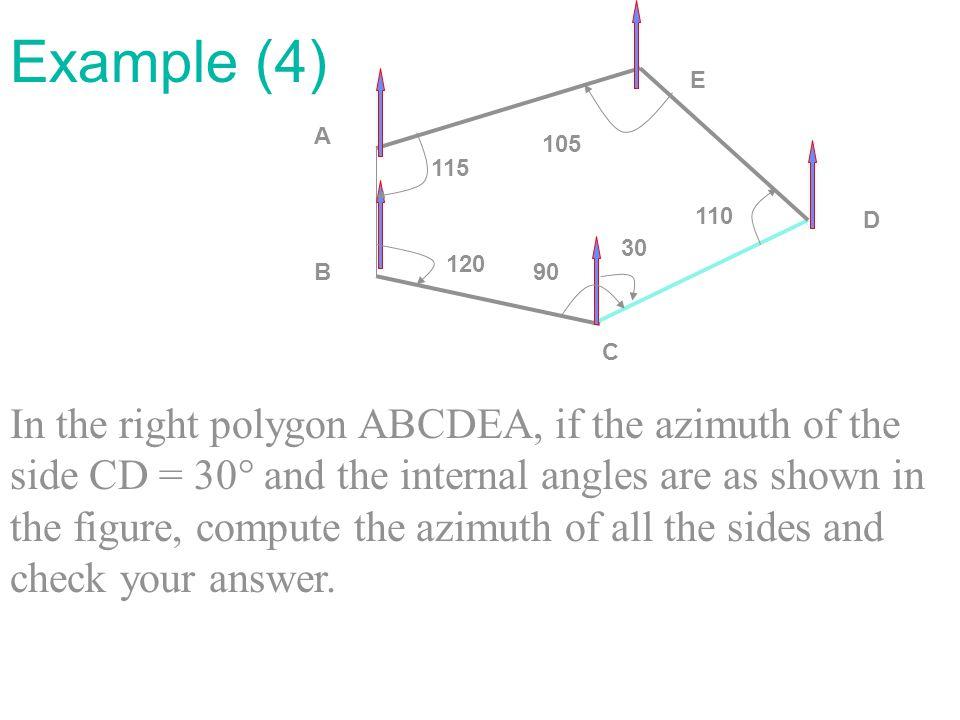 Example (4) 120. E. C. B. A. 115. 90. 110. 105. 30. D.