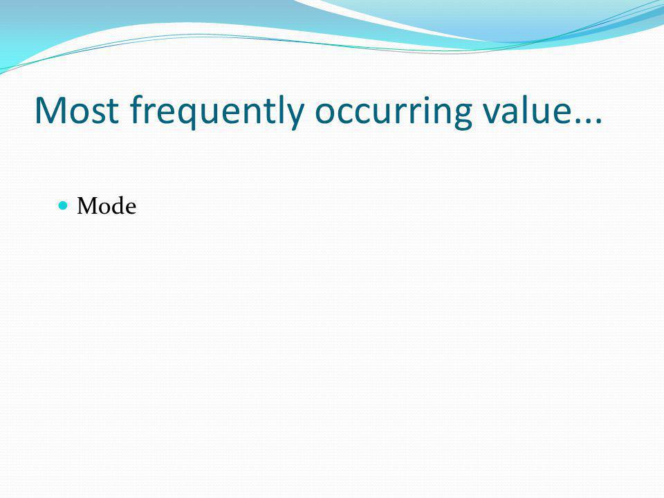 Most frequently occurring value...
