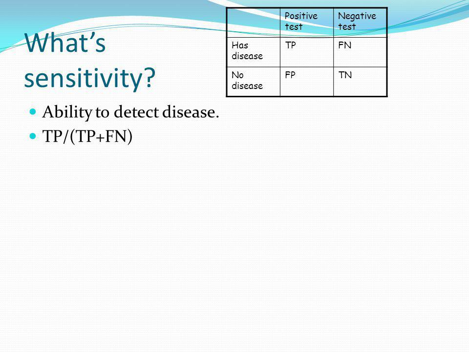 What's sensitivity Ability to detect disease. TP/(TP+FN)