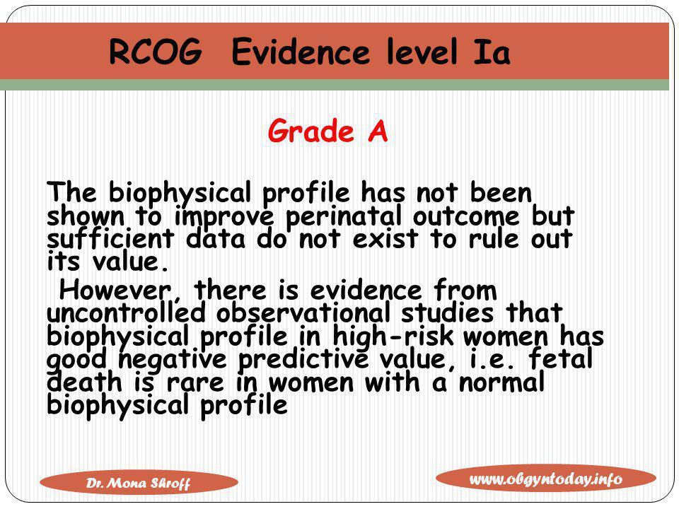 RCOG Evidence level Ia Grade A