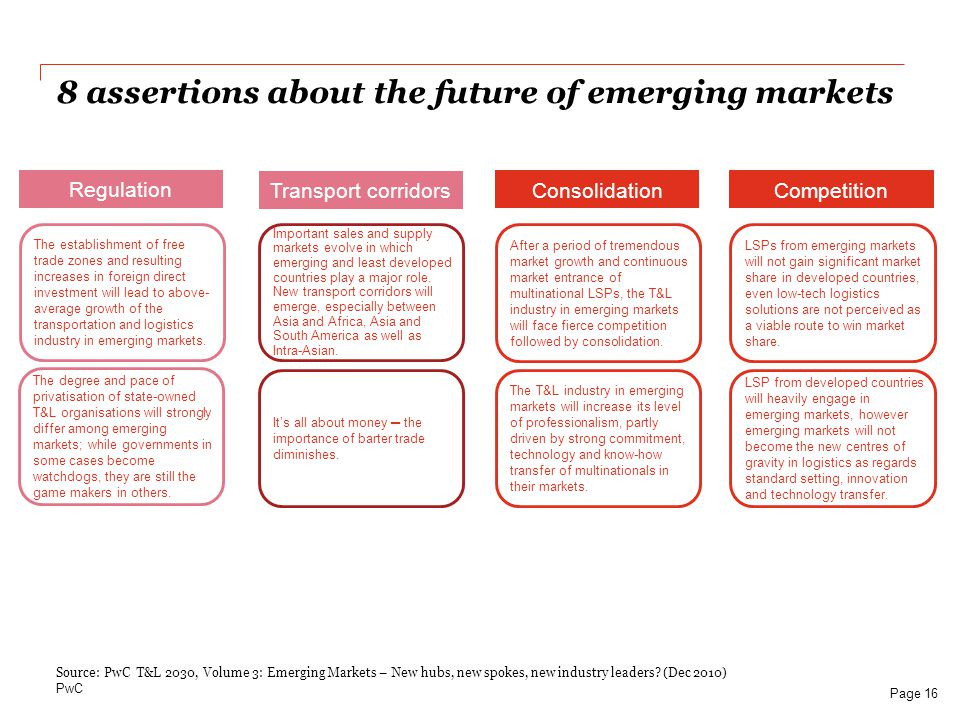 8 assertions about the future of emerging markets