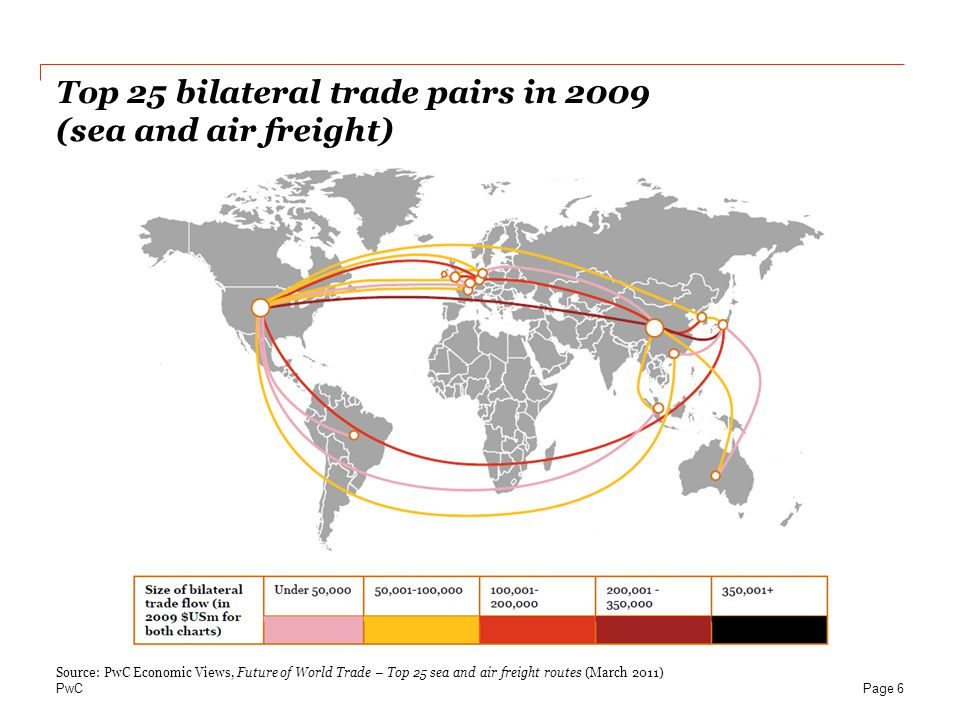 Top 25 bilateral trade pairs in 2009 (sea and air freight)