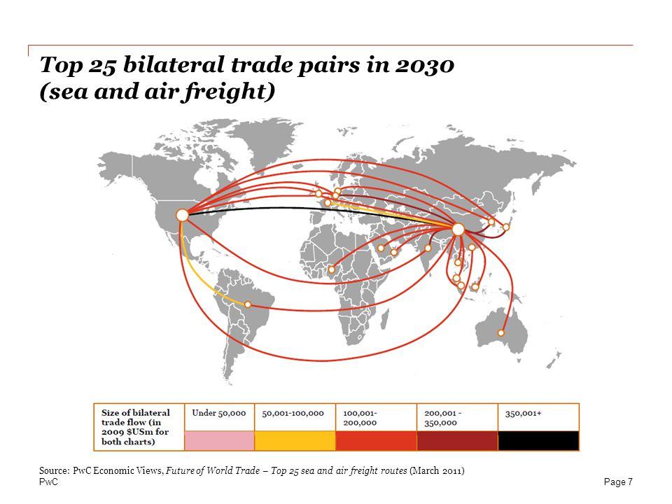 Top 25 bilateral trade pairs in 2030 (sea and air freight)
