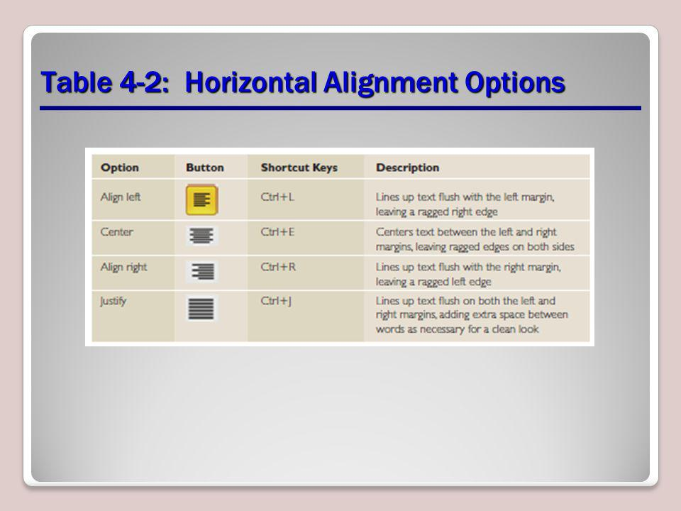 Table 4-2: Horizontal Alignment Options