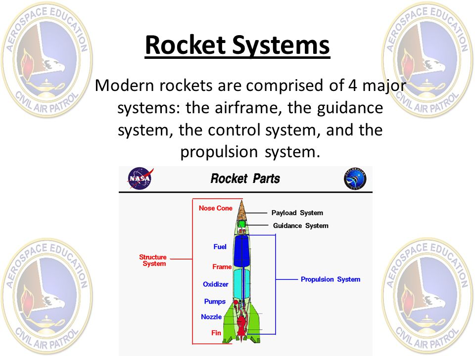 Rocket Systems Modern rockets are comprised of 4 major systems: the airframe, the guidance system, the control system, and the propulsion system.