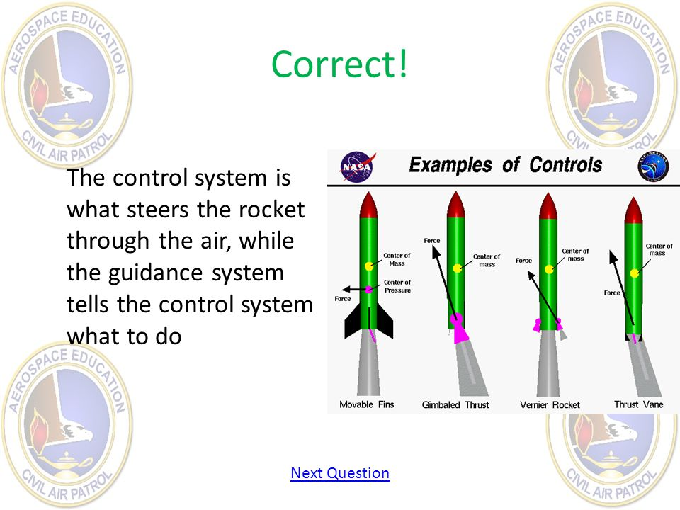 Correct! The control system is what steers the rocket through the air, while the guidance system tells the control system what to do.