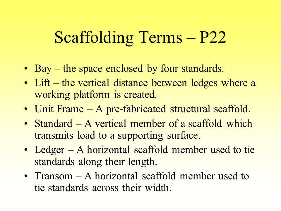 Scaffolding Terms – P22 Bay – the space enclosed by four standards.