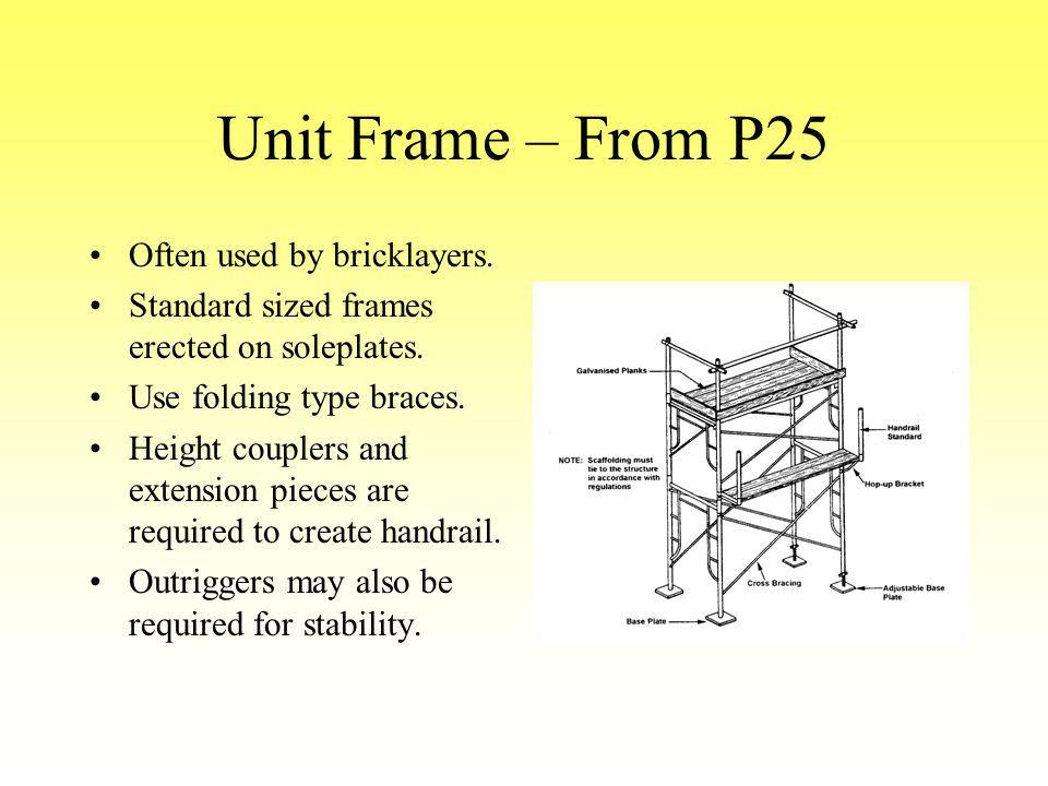 Unit Frame – From P25 Often used by bricklayers.