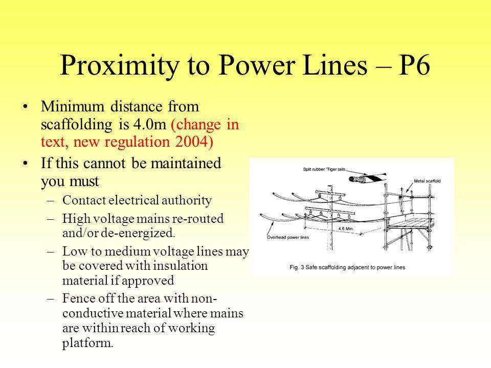Proximity to Power Lines – P6