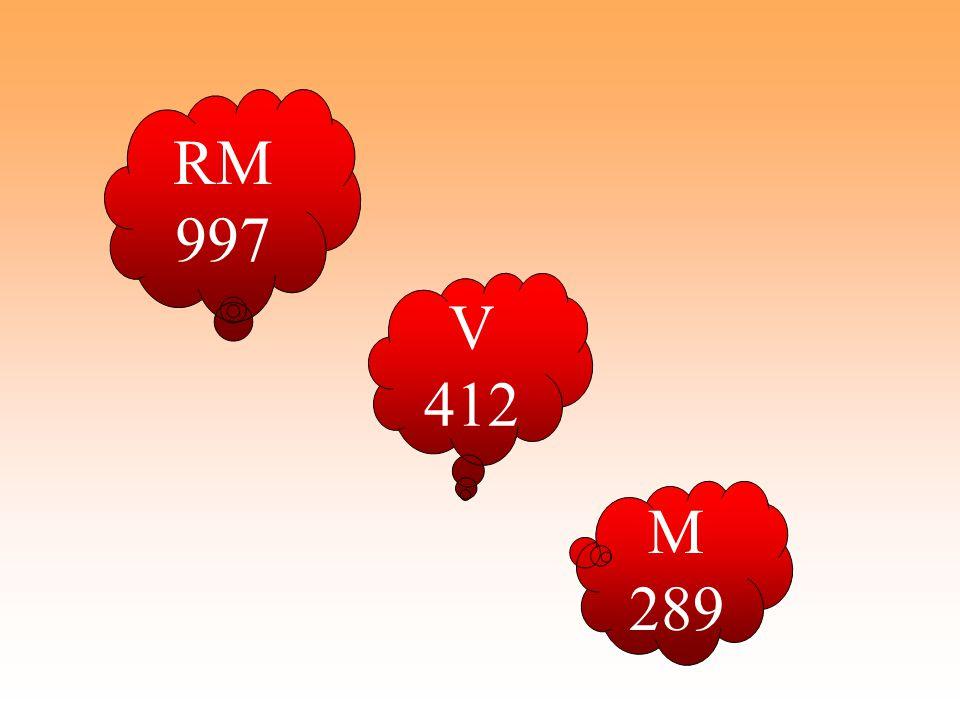 RM 997 V 412 M 289