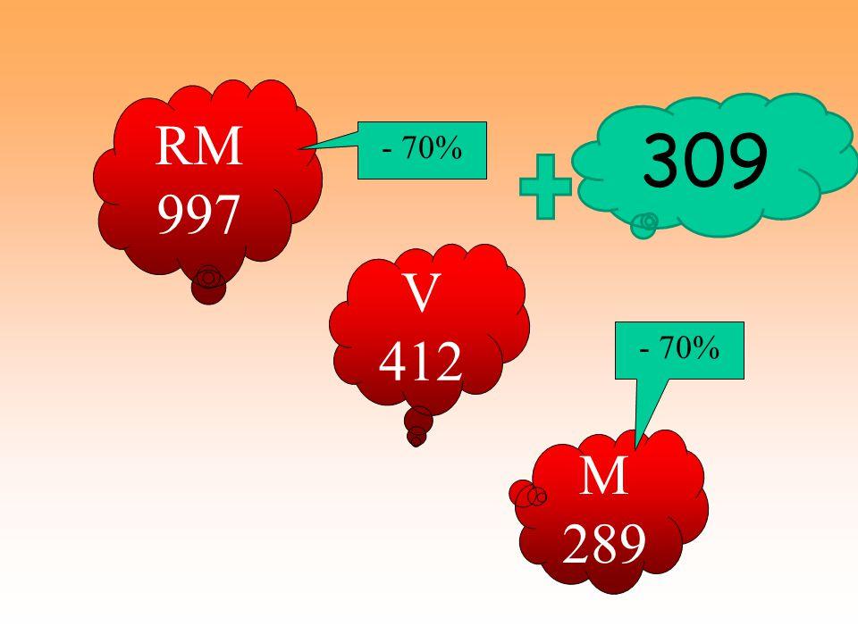 RM 997 309 - 70% V 412 - 70% M 289