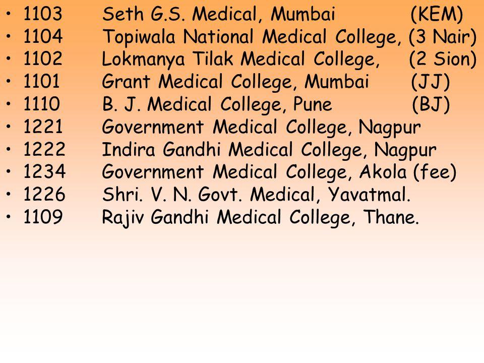 1103 Seth G.S. Medical, Mumbai (KEM)