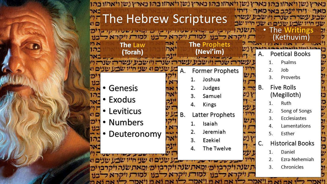 The Prophets (Nevi'im)