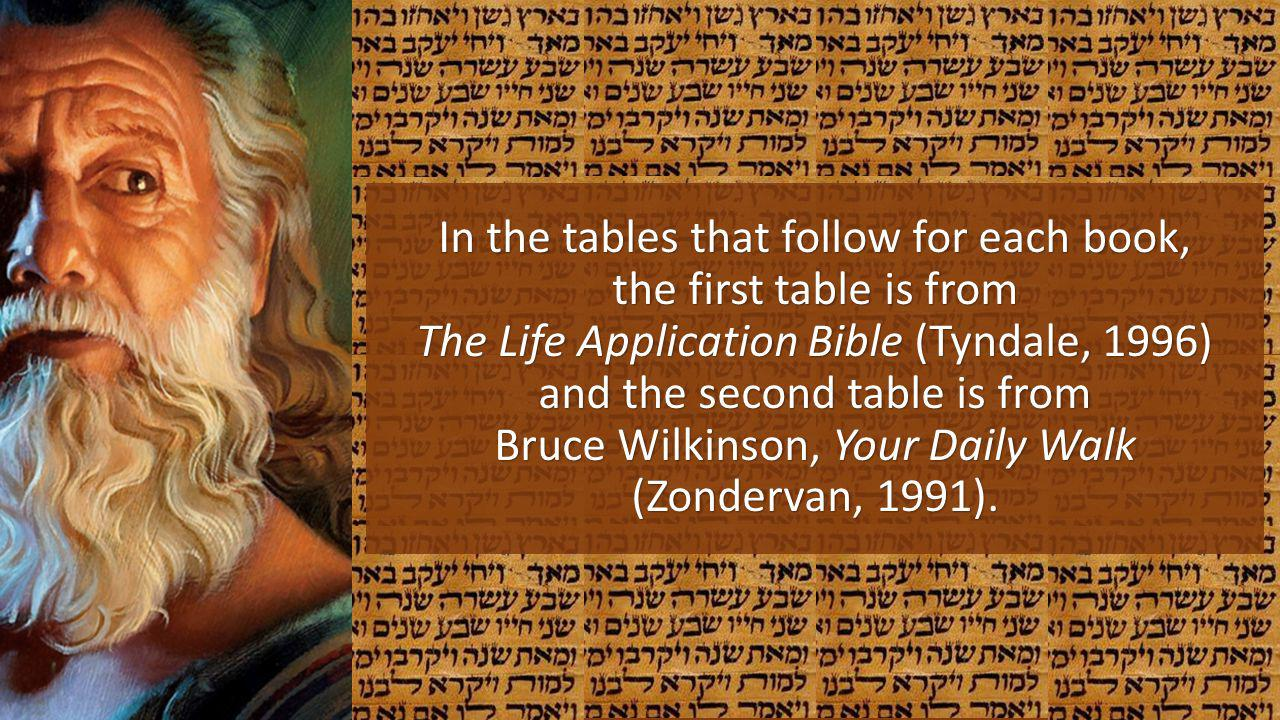 In the tables that follow for each book, the first table is from The Life Application Bible (Tyndale, 1996) and the second table is from Bruce Wilkinson, Your Daily Walk (Zondervan, 1991).