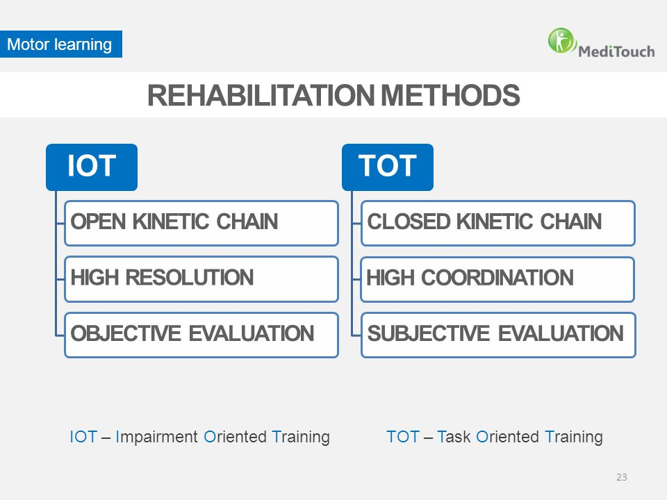 REHABILITATION METHODS
