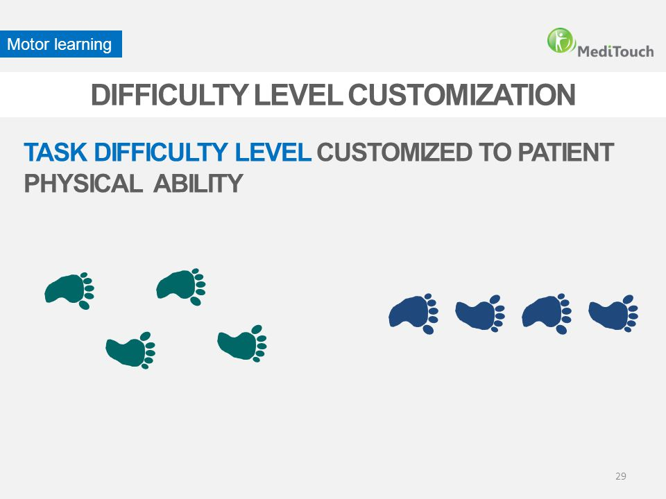 DIFFICULTY LEVEL CUSTOMIZATION
