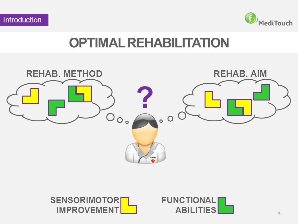 OPTIMAL REHABILITATION