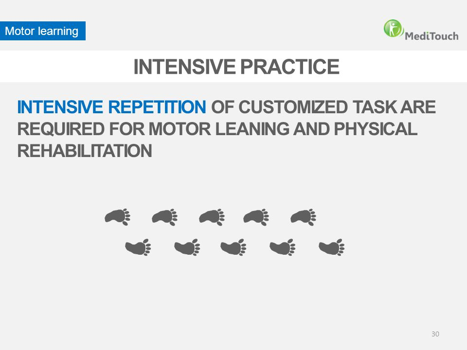 Motor learning INTENSIVE PRACTICE.
