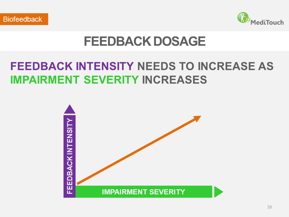 Biofeedback FEEDBACK DOSAGE. FEEDBACK INTENSITY NEEDS TO INCREASE AS IMPAIRMENT SEVERITY INCREASES.