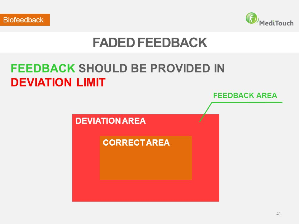 FADED FEEDBACK FEEDBACK SHOULD BE PROVIDED IN DEVIATION LIMIT