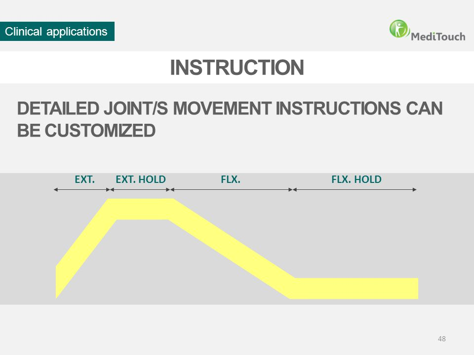 INSTRUCTION DETAILED JOINT/S MOVEMENT INSTRUCTIONS CAN BE CUSTOMIZED