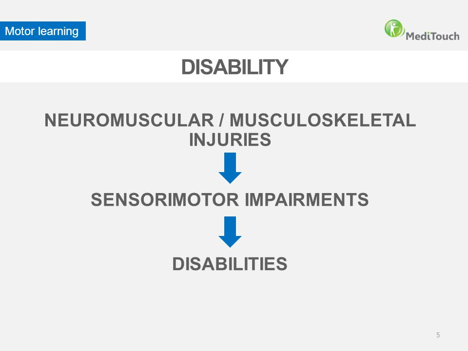 NEUROMUSCULAR / MUSCULOSKELETAL INJURIES SENSORIMOTOR IMPAIRMENTS