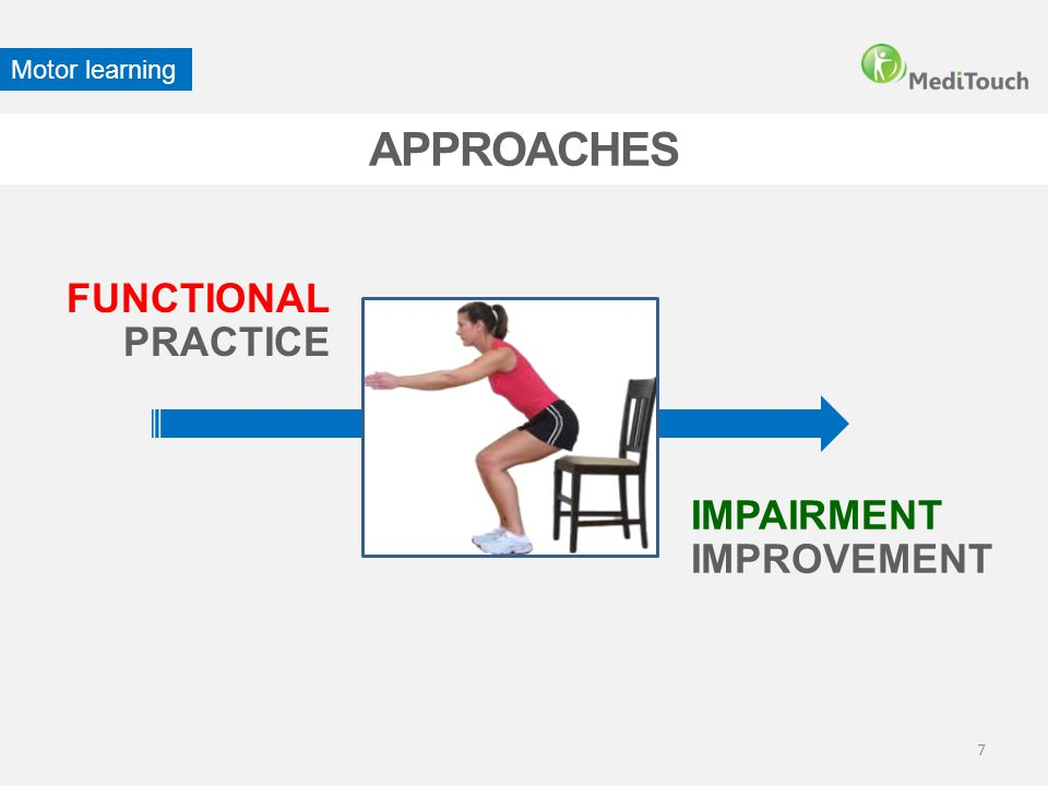 Motor learning APPROACHES FUNCTIONAL PRACTICE IMPAIRMENT IMPROVEMENT