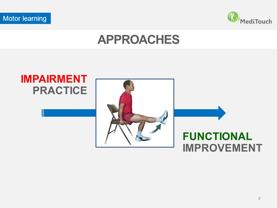 Motor learning APPROACHES IMPAIRMENT PRACTICE FUNCTIONAL IMPROVEMENT
