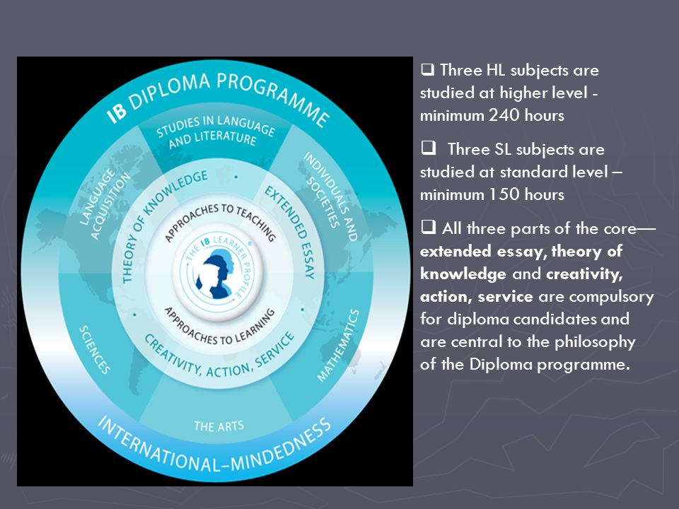 Three SL subjects are studied at standard level – minimum 150 hours