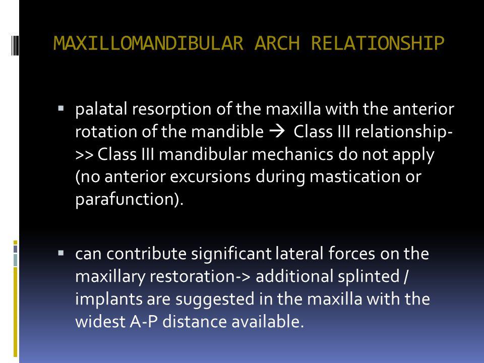 MAXILLOMANDIBULAR ARCH RELATIONSHIP