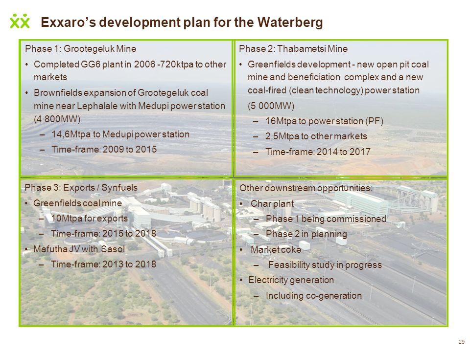 Exxaro's development plan for the Waterberg