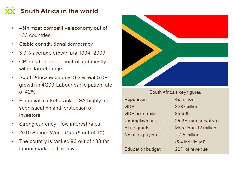 South Africa in the world