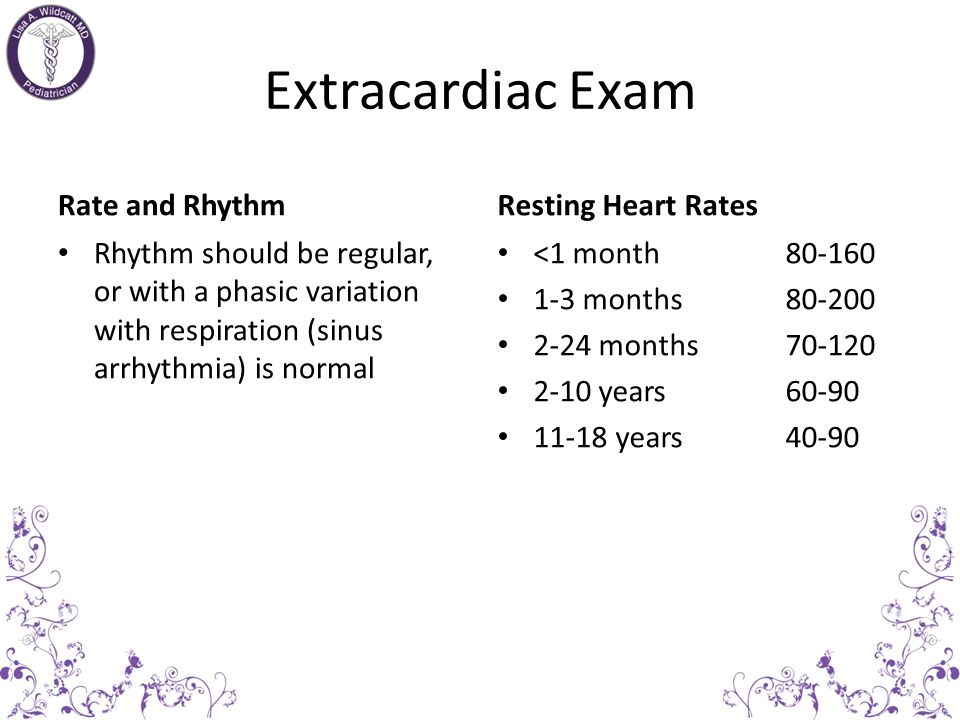 Extracardiac Exam Rate and Rhythm Resting Heart Rates