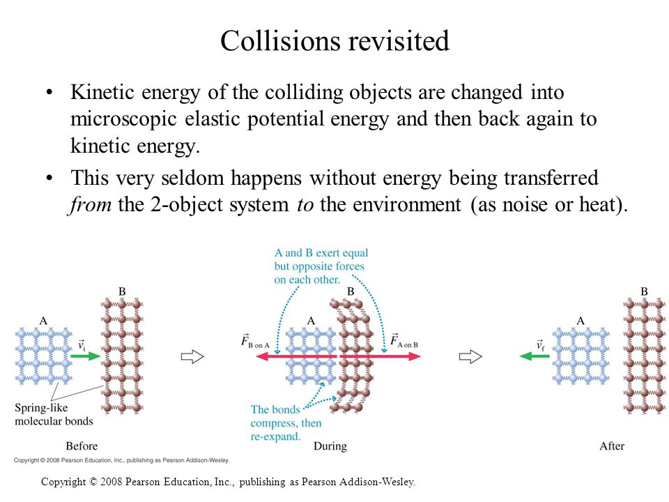 Collisions revisited