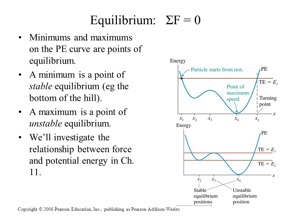 Equilibrium: ΣF = 0 Minimums and maximums on the PE curve are points of equilibrium.