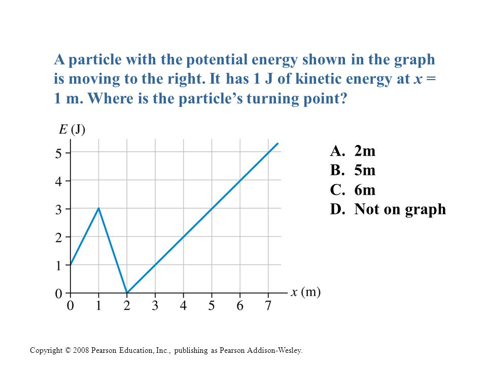 A particle with the potential energy shown in the graph is moving to the right. It has 1 J of kinetic energy at x = 1 m. Where is the particle's turning point