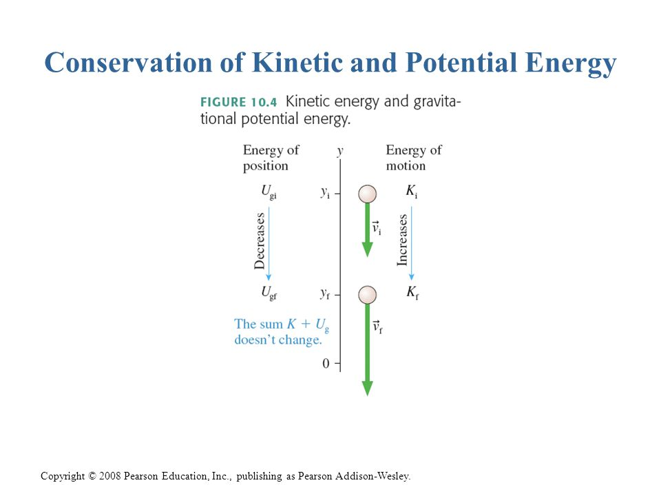 Conservation of Kinetic and Potential Energy