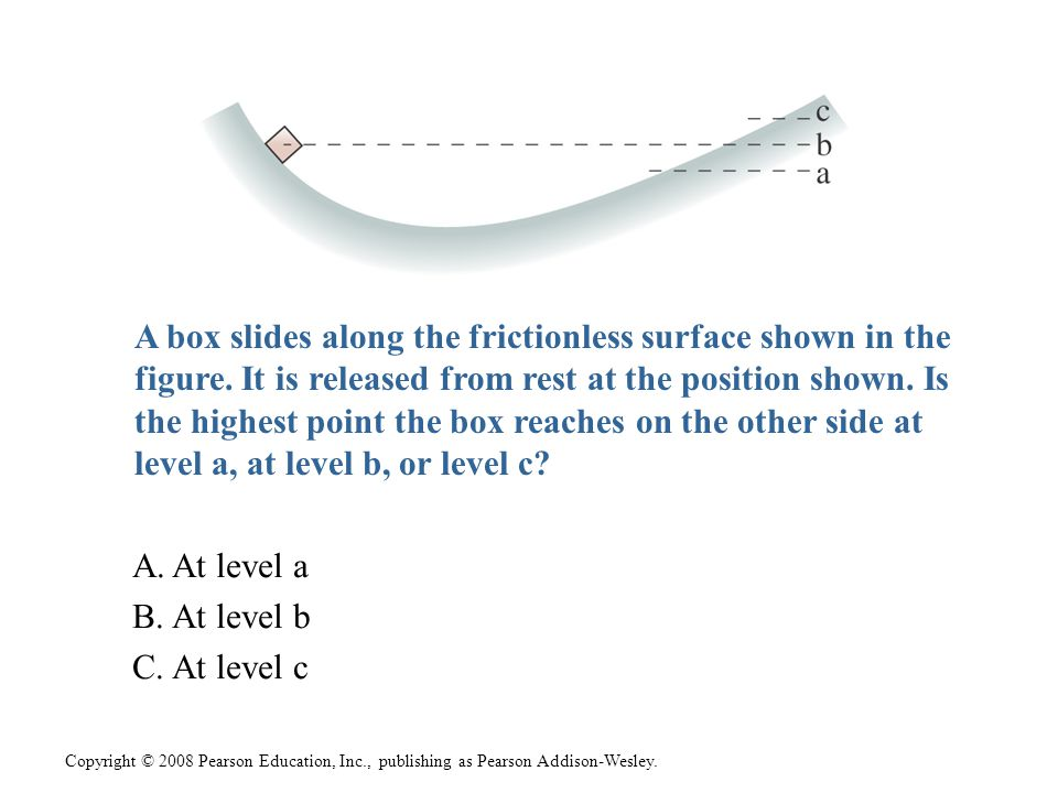 A box slides along the frictionless surface shown in the figure