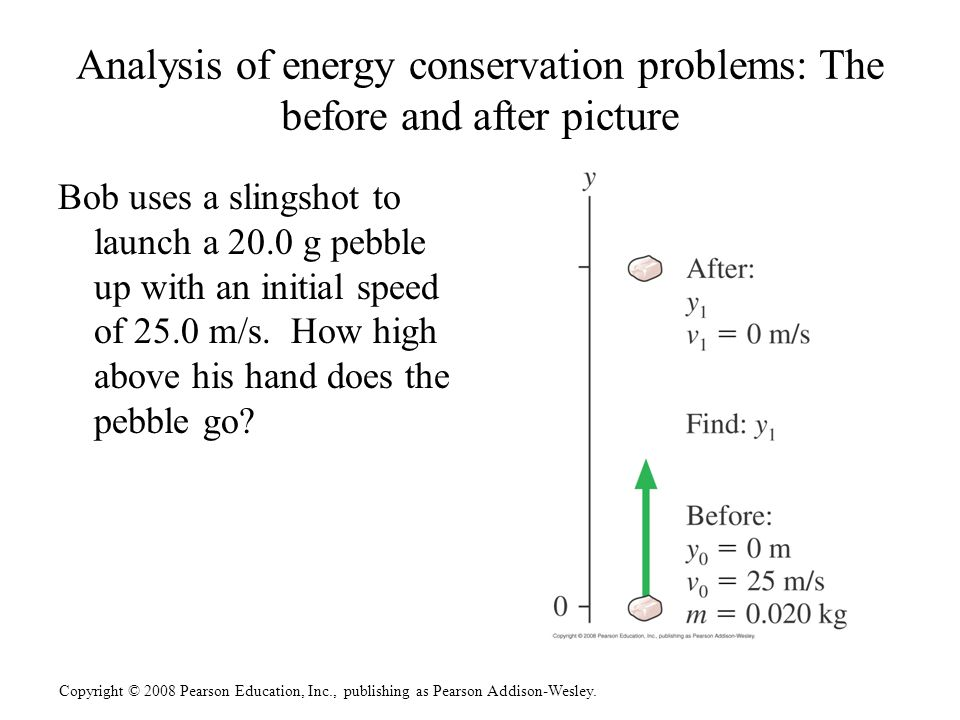 Analysis of energy conservation problems: The before and after picture