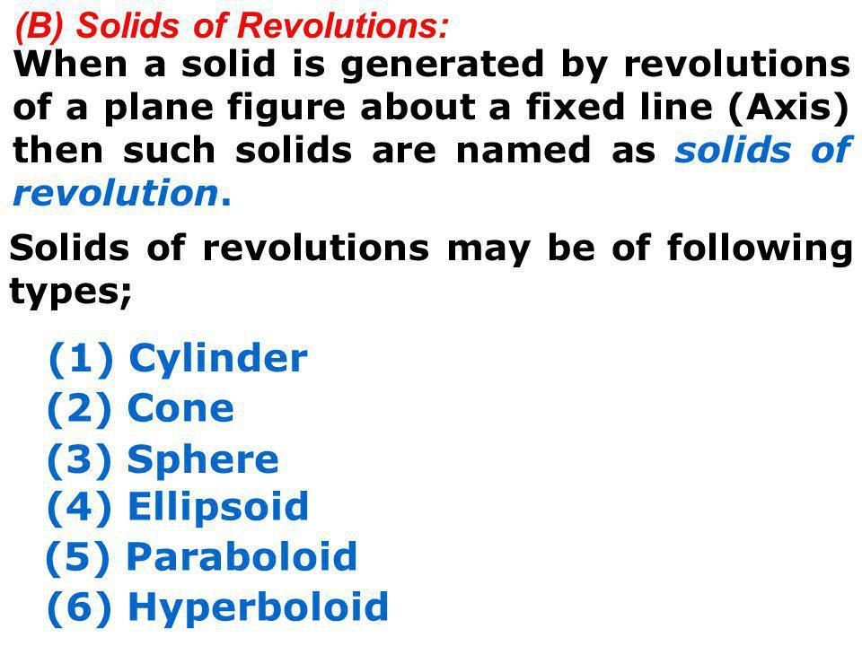 (1) Cylinder (2) Cone (3) Sphere (4) Ellipsoid (5) Paraboloid
