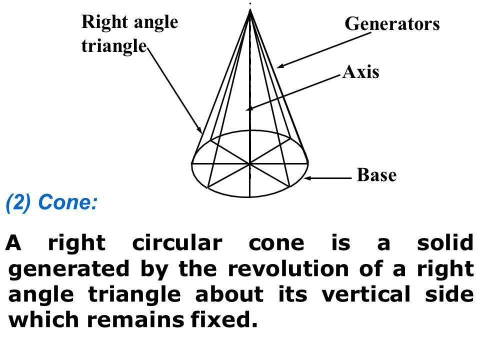 Right angle triangle Generators. Axis. Base. (2) Cone: