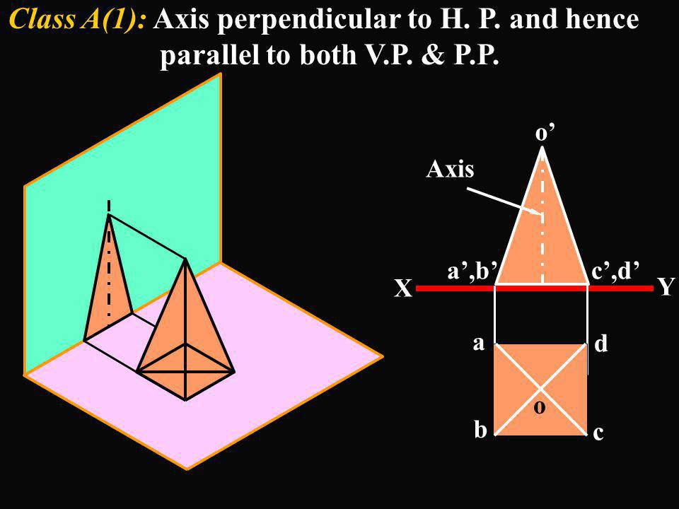 Class A(1): Axis perpendicular to H. P. and hence parallel to both V.P. & P.P.