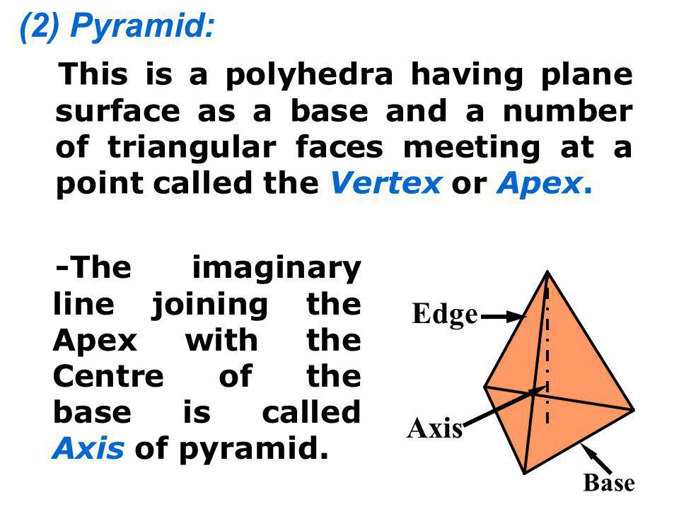 (2) Pyramid: This is a polyhedra having plane surface as a base and a number of triangular faces meeting at a point called the Vertex or Apex.
