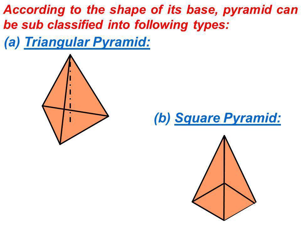 (a) Triangular Pyramid: