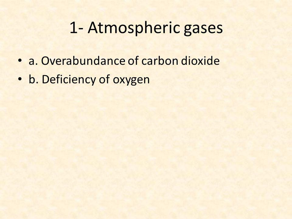 1- Atmospheric gases a. Overabundance of carbon dioxide
