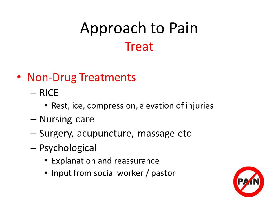Approach to Pain Treat Non-Drug Treatments RICE Nursing care